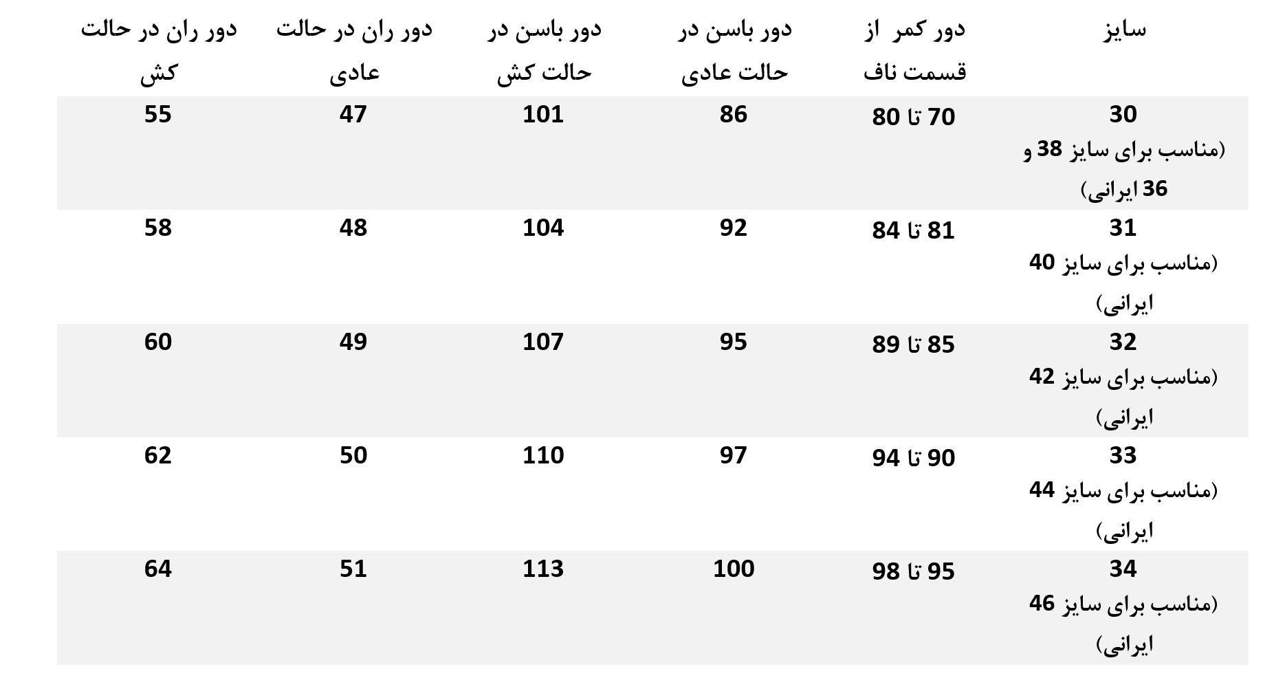 جدول سایز 36 تا 46